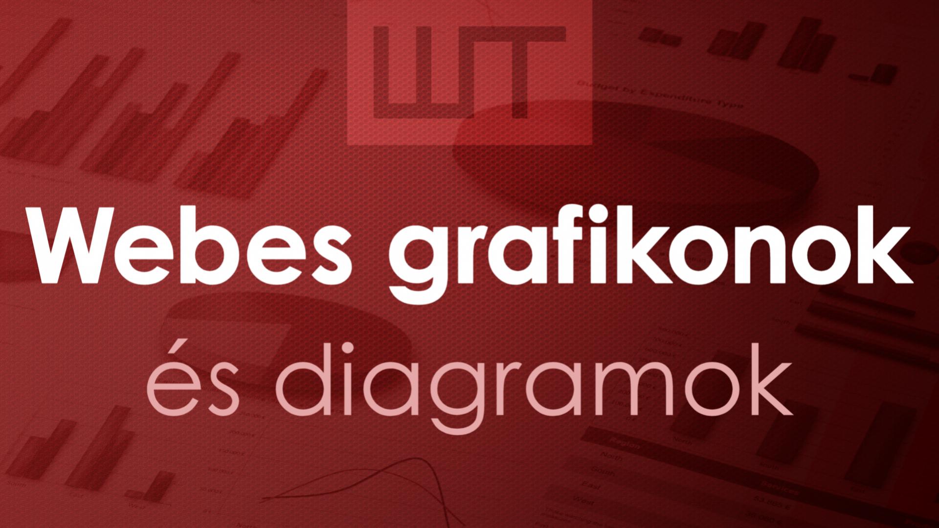 Webes grafikonok és diagramok